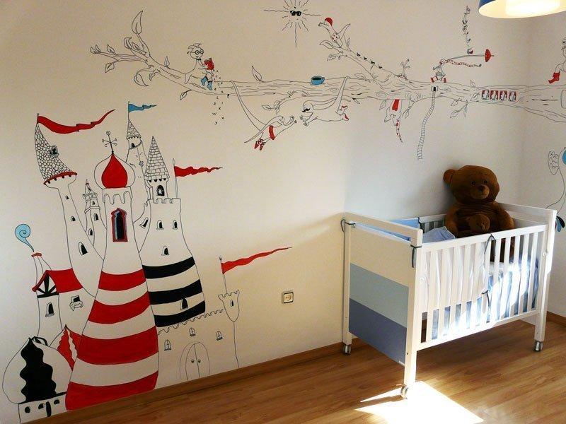 Стены в интерьере детской