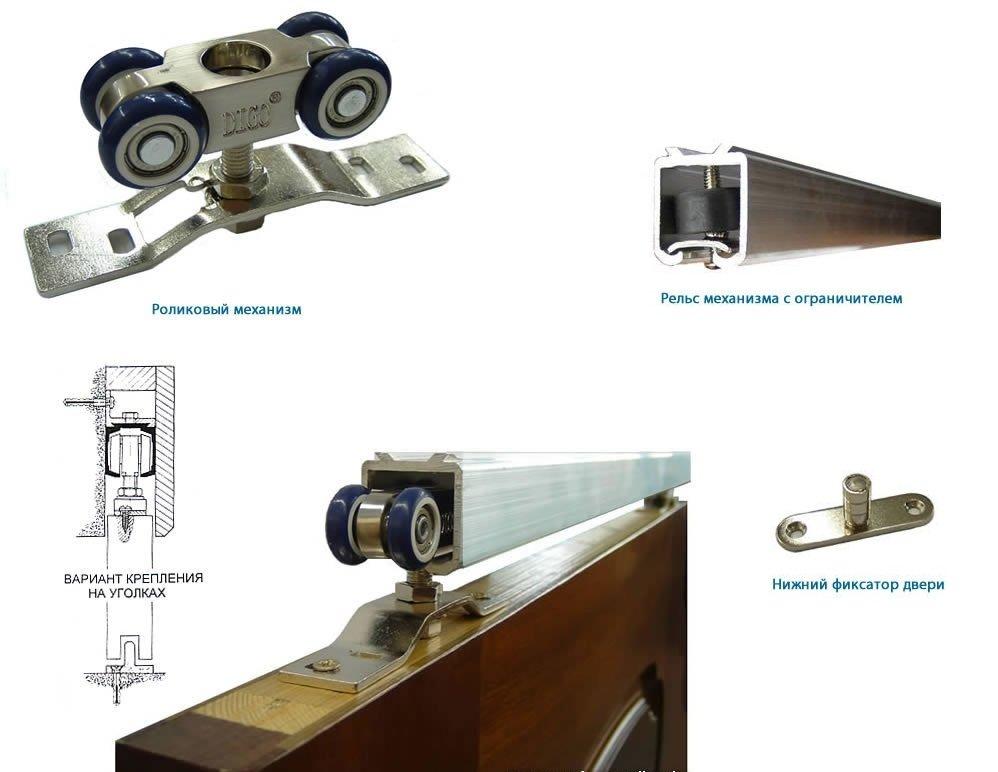 Механизм подвешивания раздвижных дверей шкафа-купе