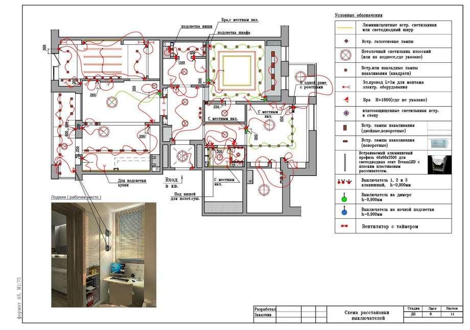 Состав дизайн-проекта дома