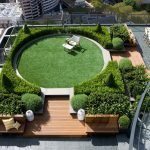 Садовый участок: вид сверху