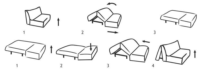 Схема раскладки дивана Аккордеон