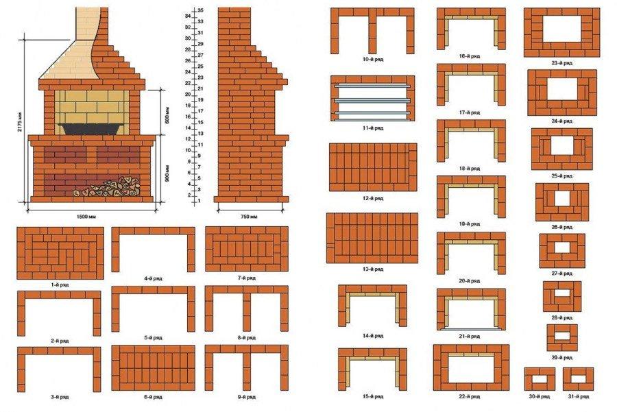 Проект мангала и расчет материала