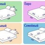 Схемы размеров кровати