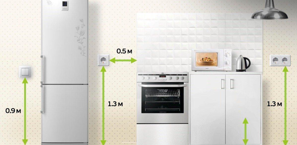 Розетка для холодильника