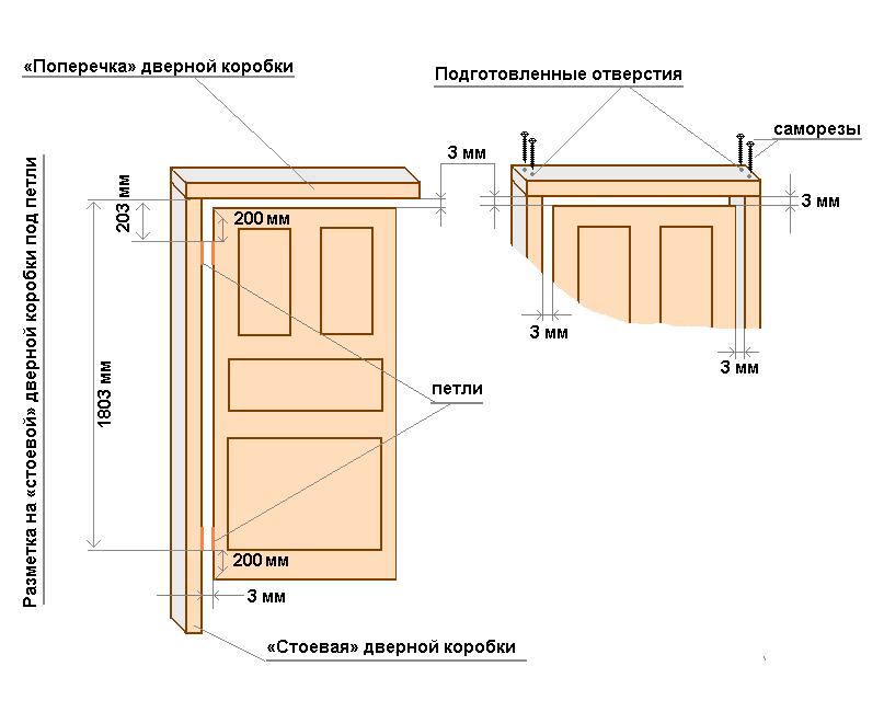 Размеры коробки