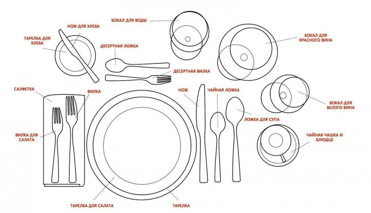 Расстановка тарелок схема