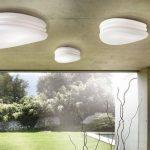 Панельные светильники