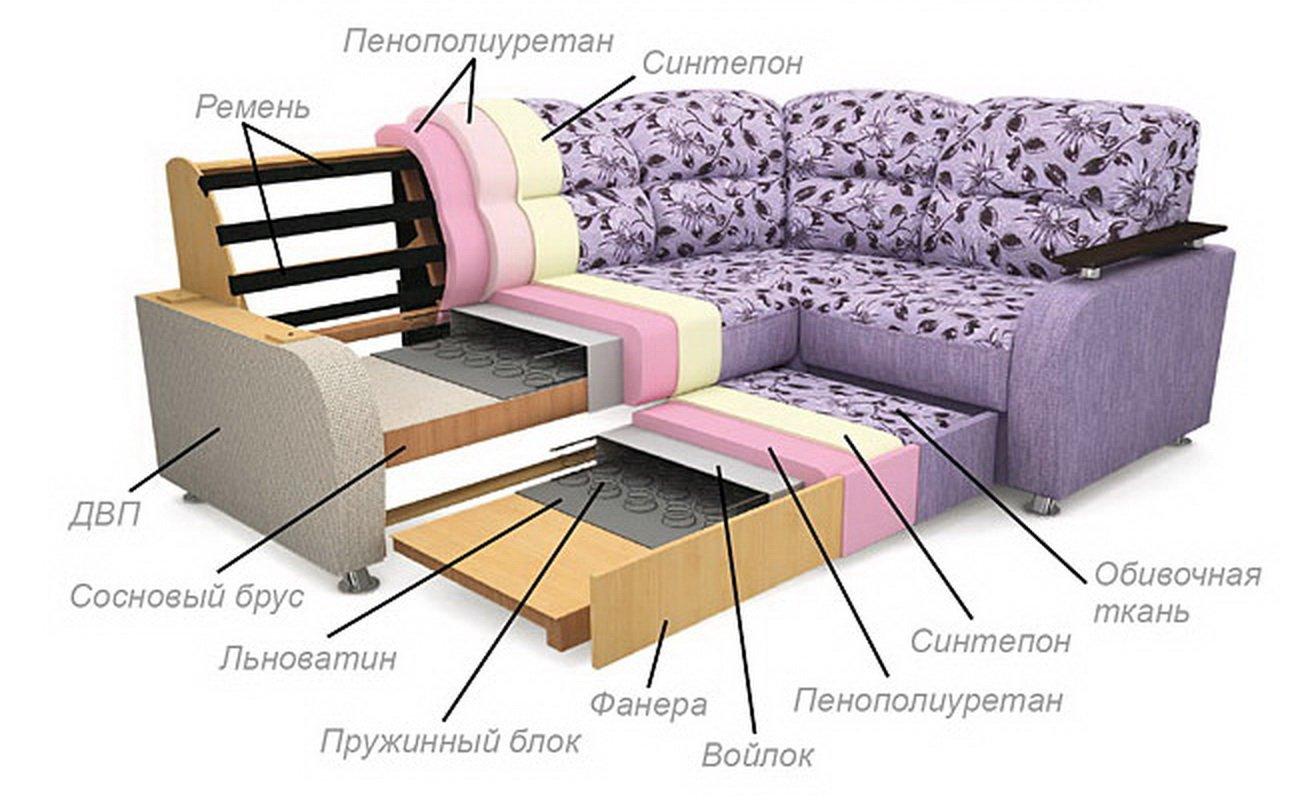 Угловой диван с выдвижным механизмом