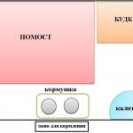 Схема расположения будки в вольере