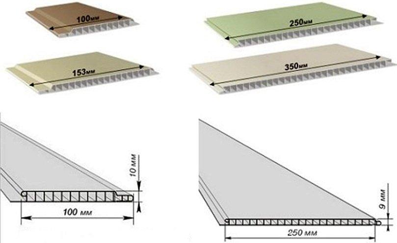 Размеру панелей пвх
