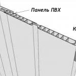 Монтаж пластиковой панели на кляймеры
