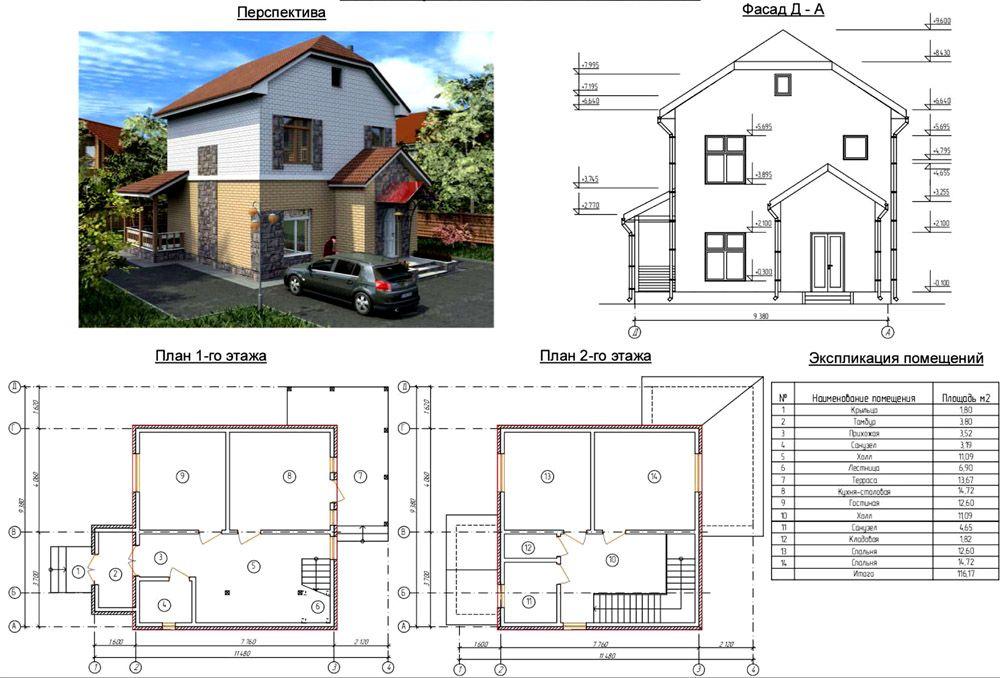Структура проекта дома