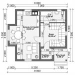 Планировка дома с лестницей