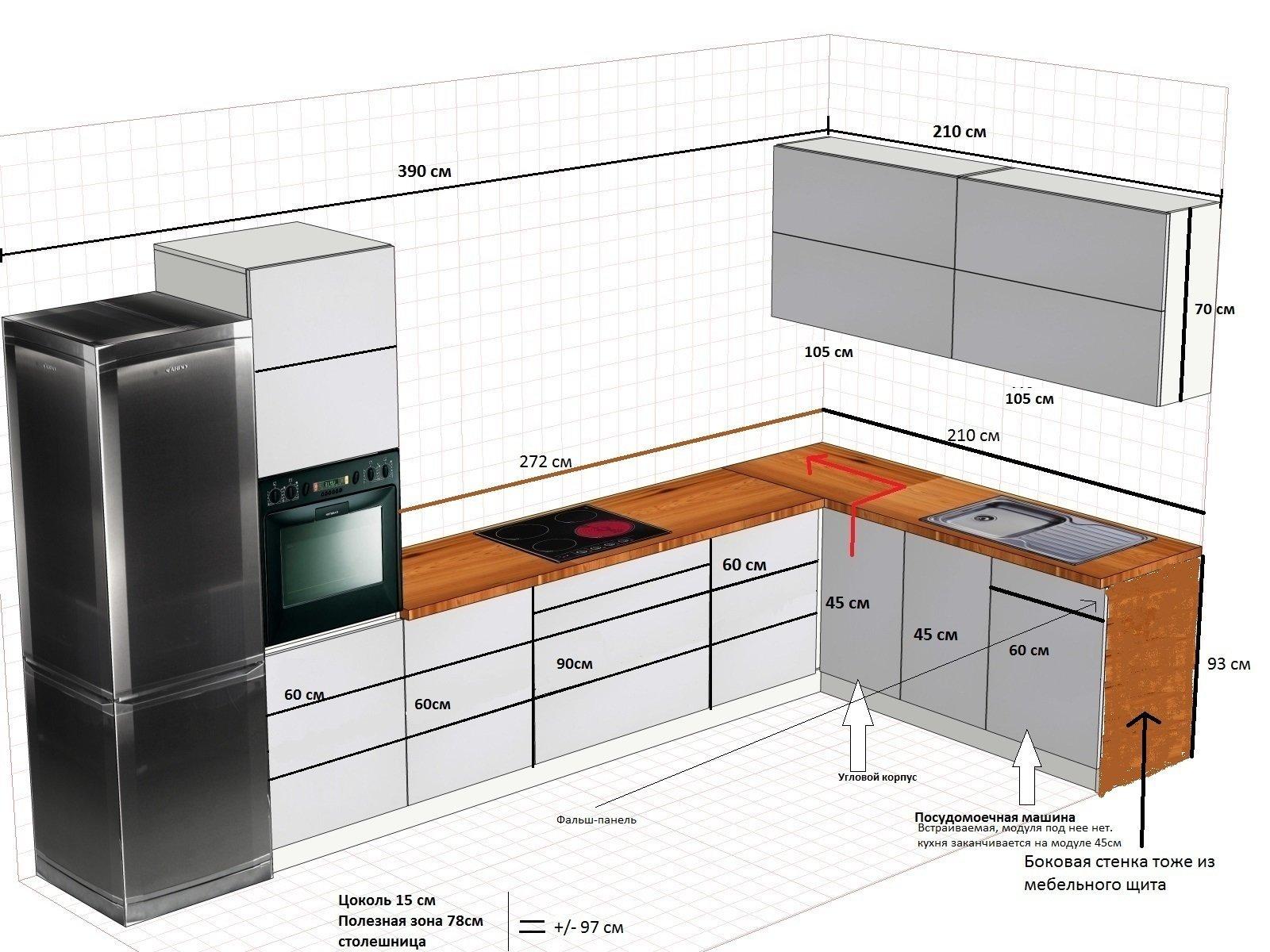 Схема расстановки техники на кухне
