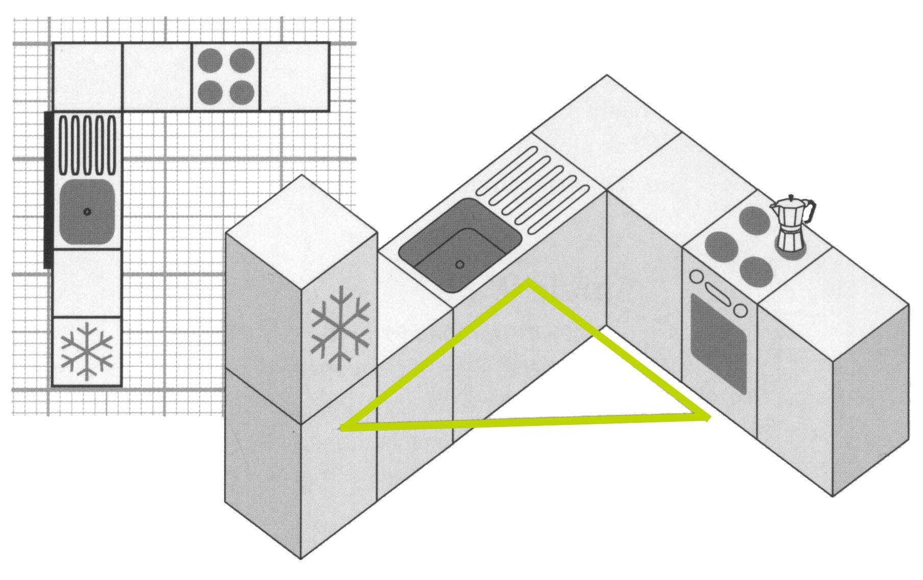 Схема расположении мойки