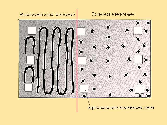 Способы нанесения клея