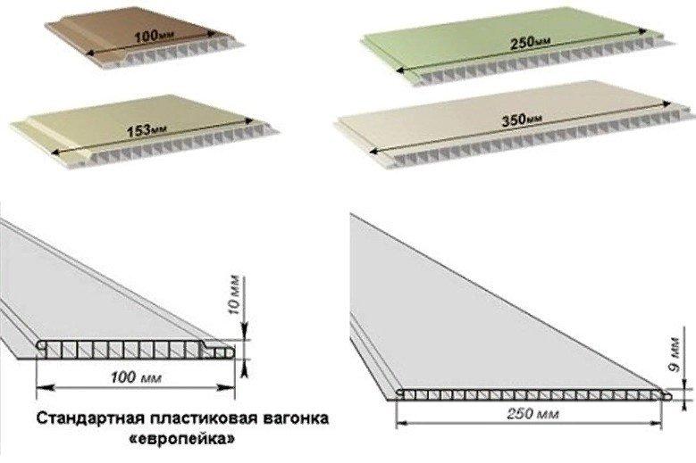 Размеры ПВХ