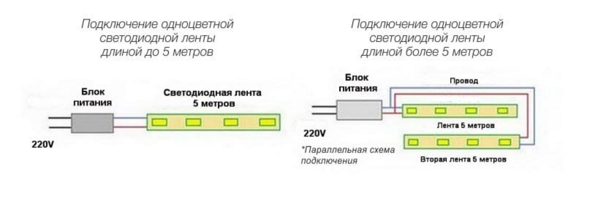 Схема подключения светодиодной подсветки