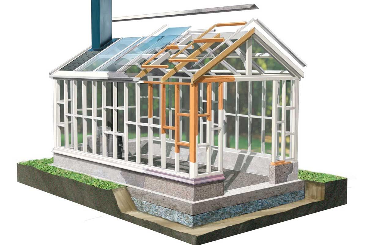 Фундамент зимнего сада