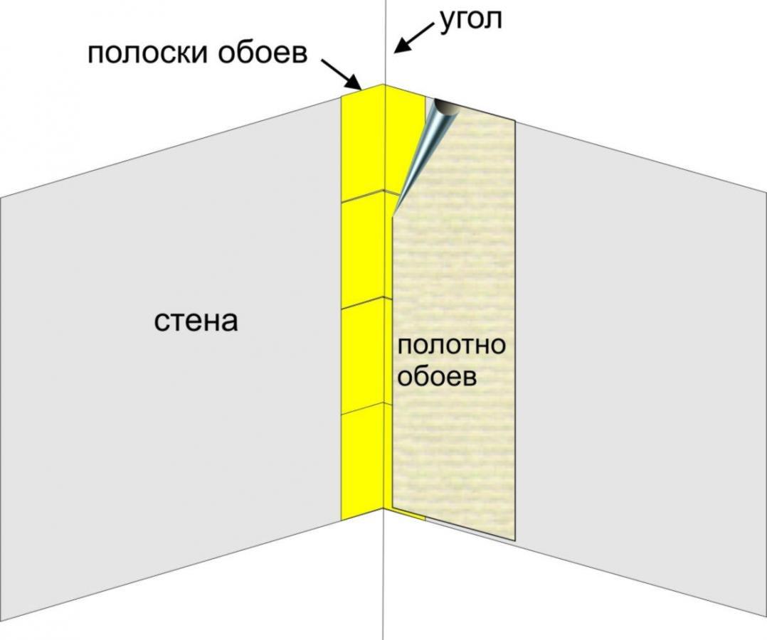 Внутренний угол