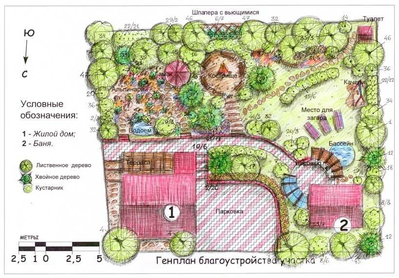 Схема озеленения